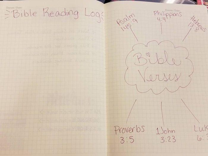 bullet journal bible study